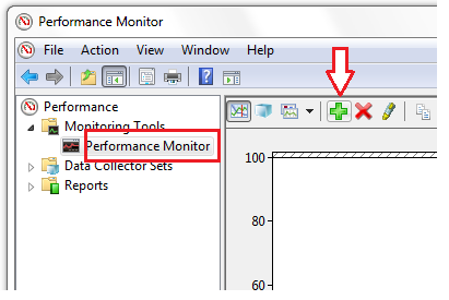 Windows Performance Monitor and Disk usage – Rickard Nobel