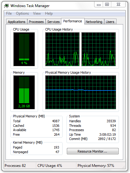 Windows 2008 R2 Memory Counters In Task Manager Rickard