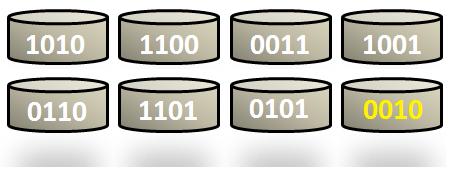 RAID 5 disks