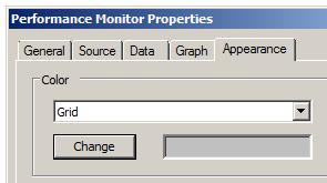 Performance monitor - perfmon