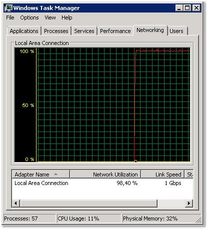 iperf Windows