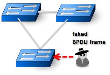 ESXi 5.1. BPDU Guard