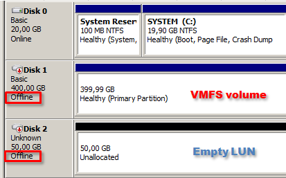 VMFS and Windows