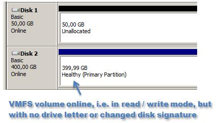Windows 2008 R2 SAN Policy
