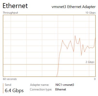 vmxnet-2