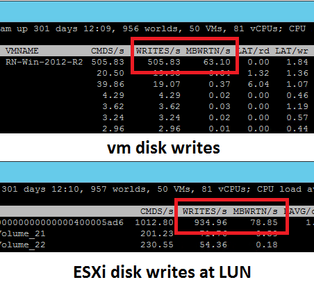 Eager-vs-Lazy-Disk