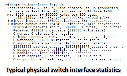 vmware-vm-network-stat-cisco-1